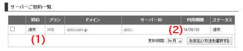 エックスサーバー 登録 WordPress ブログ つくりかた